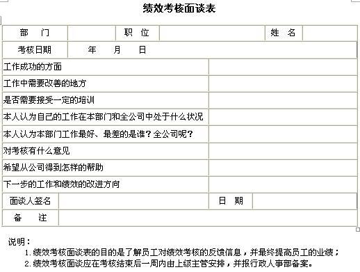 绩效考核面谈表