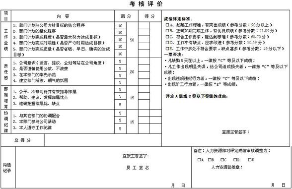 员工绩效考核评价表