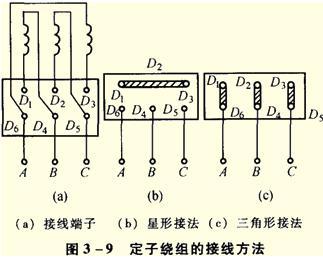 plc控制电动机三角形星形连接电路图