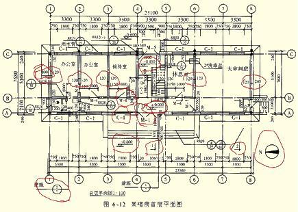 《建筑工程评估基础》预习:建筑工程图纸