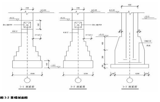 板式铁塔基础支模图