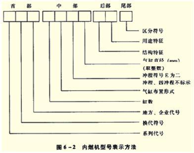 电路图名称符号字母ct