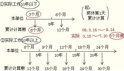 电路 电路图 电子 原理图 416_238