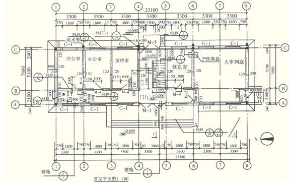 《建筑工程评估基础》复习:建筑工程图纸