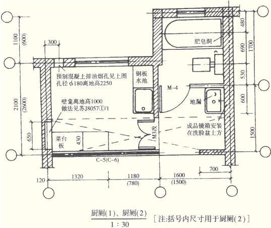 注册资产评估师考试《建筑工程评估基础》复习:建筑工程图纸