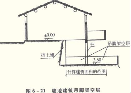 无围护结构的建筑吊脚架空层