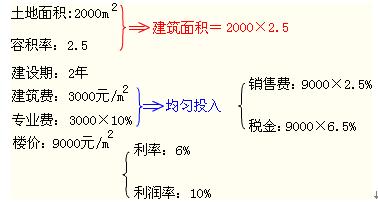 资产评估假设的原理_资产负债表