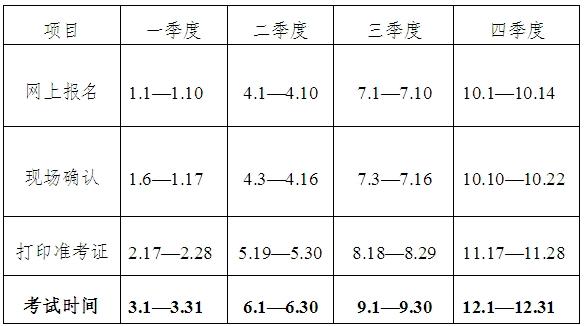 2014年广东广州会计从业资格考试报名时间1月