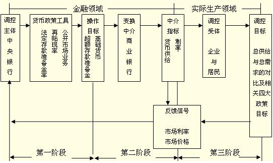 与材料专业有关的电路图