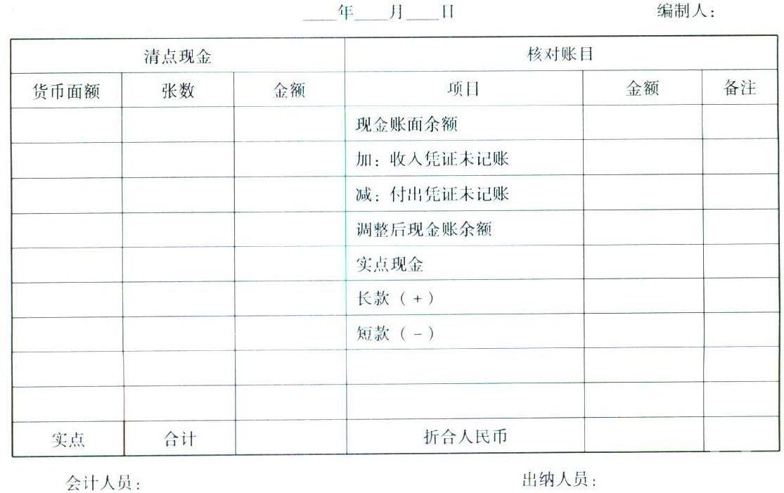 现金日记账的登记与审核