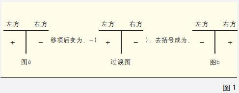 中华汽车电路分布图