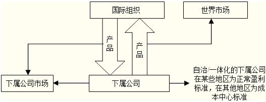 电路 电路图 电子 原理图 527_203