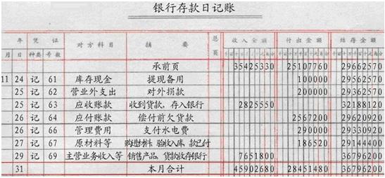 现金日记账的红线划法-现金日记账月结是划双红线