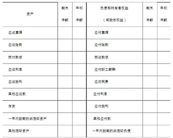 会计从业资格考试《会计基础》大纲(修订)通知