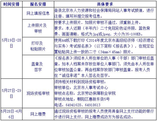 高级经济师考试网_高级经济师考试用书内容及目录介绍树人考