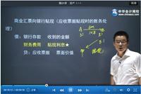 吴福喜老师2014年初级会计职称《初级会计实务》习题精讲班高清课程