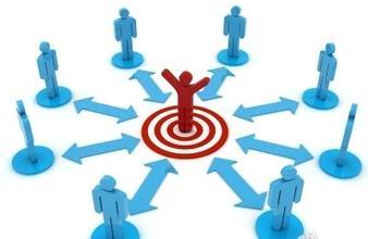 小企业创立方式