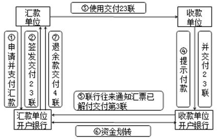 电路 电路图 电子 设计 素材 原理图 426_274