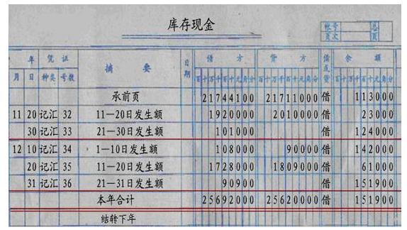 2015广西会计从业《会计基础》知识点:总分类账格式登记方法