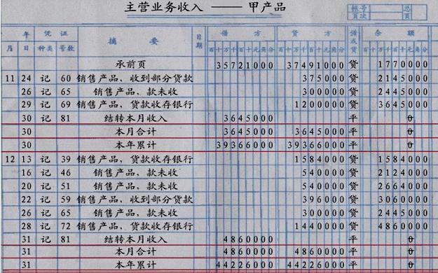 会计分录大全_主营业务收入分录