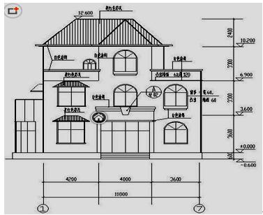 资产评估师《建筑工程评估基础》知识点:建筑立面图