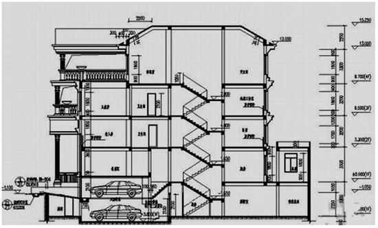 资产评估师《建筑工程评估基础》知识点:建筑剖面图