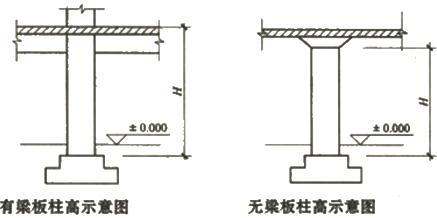 资产评估师《建筑工程评估基础》知识点:混凝土及