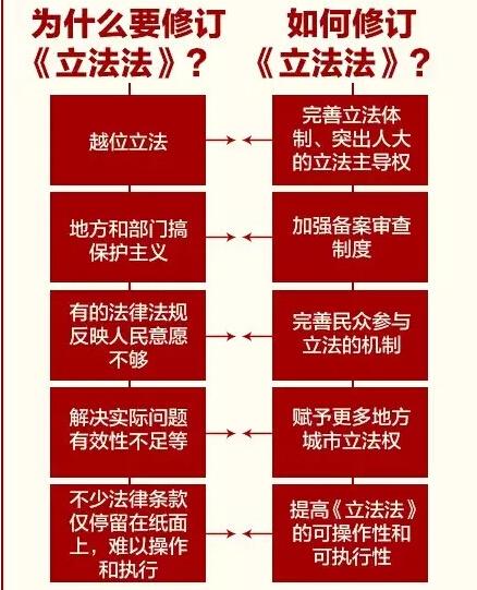 人民日报:立法法修订,跟你我有啥关系? _中华会