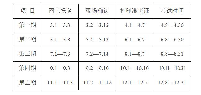 第二期广东广州会计从业资格 考试报名时间5月