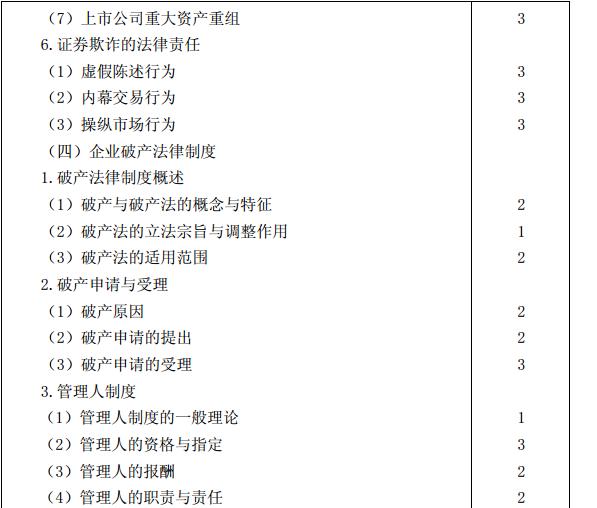 2015年注册会计师专业阶段考试大纲《经济法》