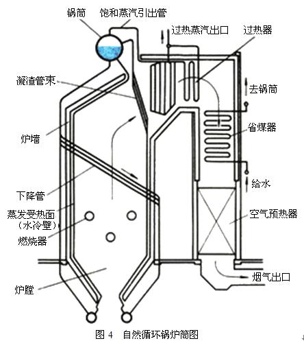 家用无塔供水器结构图