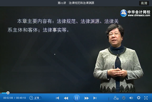 游文丽老师2015年注会经济法基础班