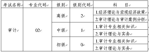 重庆2015年中级审计师考试报名时间5月13日至6月3日