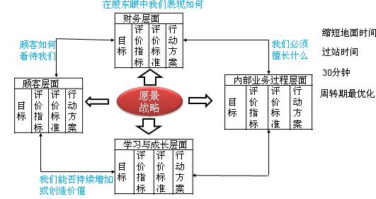 电路 电路图 电子 原理图 531_281