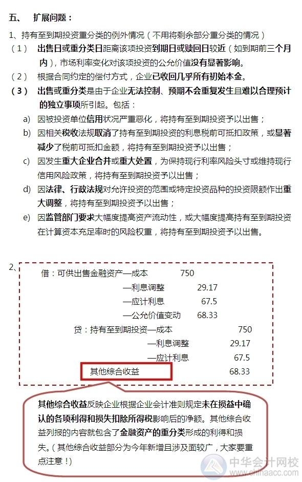 """2015注会""""借题发挥""""会计篇:金融资产重分类"""