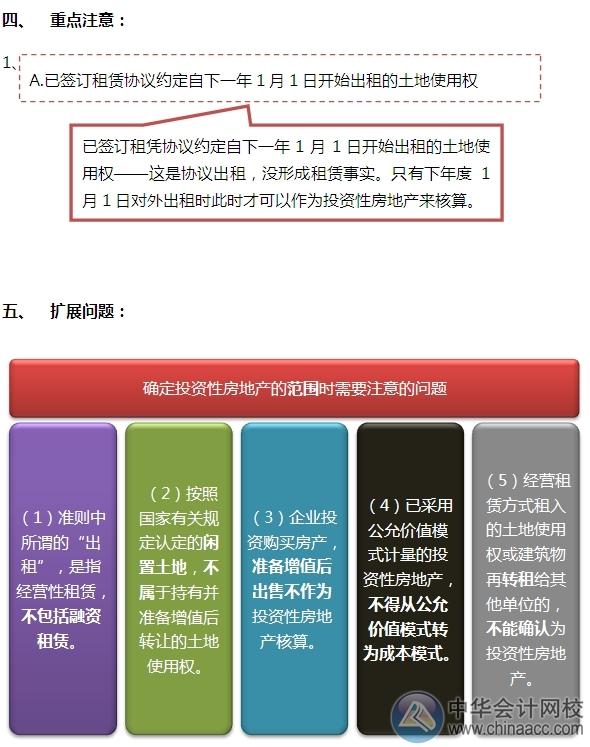 """2015注会""""借题发挥""""会计篇:投资性房地产(范围)"""