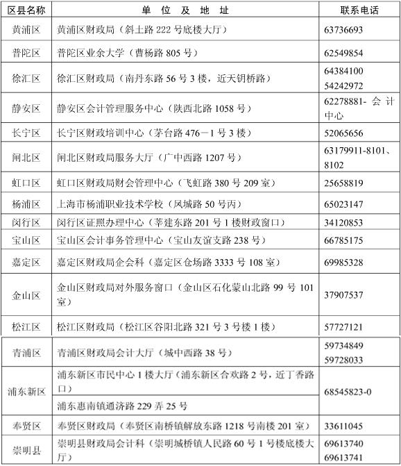 上海2014年初级会计职称考试资格证书领取通知