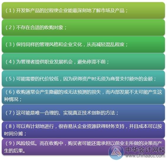 """2015注会""""借题发挥""""战略篇:内部发展"""