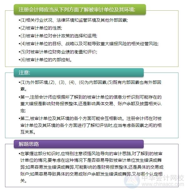 """2015注会""""借题发挥""""审计篇:了解被审计单位性质"""