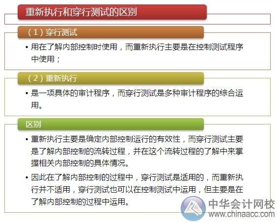 """2015注会""""借题发挥""""审计篇:风险评估程序"""