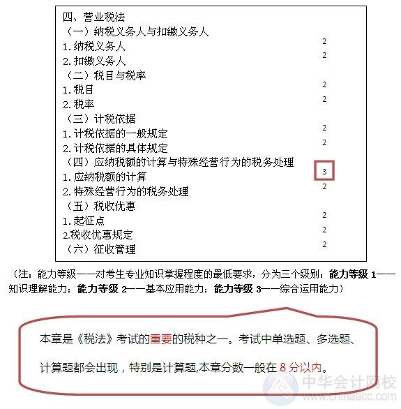"""2015注会""""借题发挥""""税法篇汇总:第四章营业税法"""