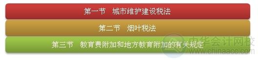 """2015注会""""借题发挥""""税法篇汇总:第五章城市维护建设税法和烟叶税法"""