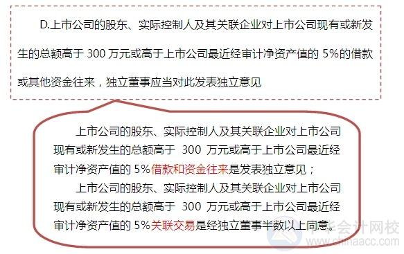 """2015注会""""借题发挥""""经济法篇:独立董事"""