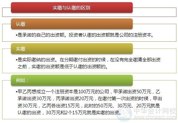 """2015注会""""借题发挥""""经济法篇:股东权利与义务"""
