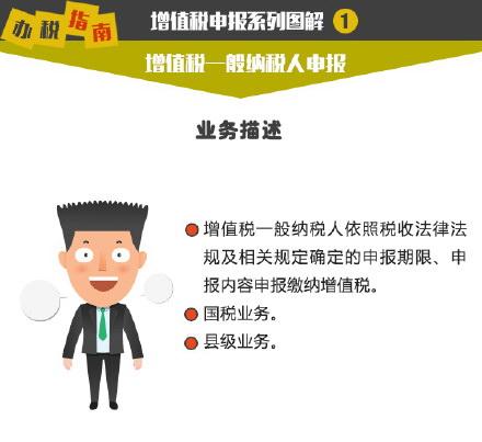 增值税申报系列图解(1):增值税一般纳税人申报