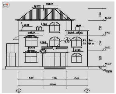 知识点:建筑立面图   立面图的形成:各个不同立面的正投影.
