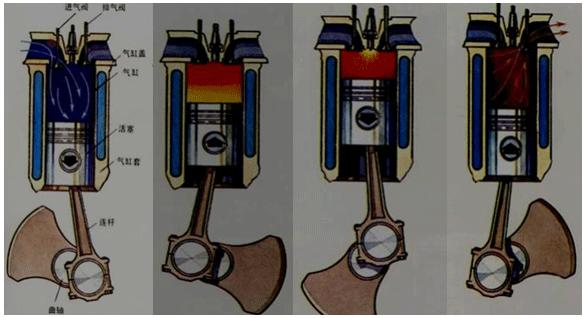 冲程评估师《机电设备v冲程》知识点:四资产内cad看图迷你安装免图片