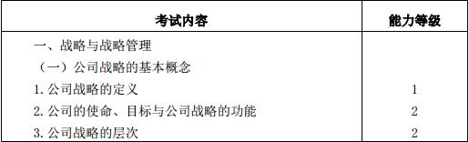 2016注册会计师考试大纲