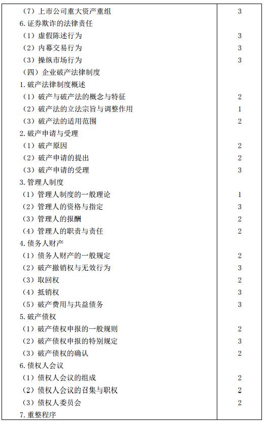 2016年注册会计师专业阶段考试大纲《经济法》