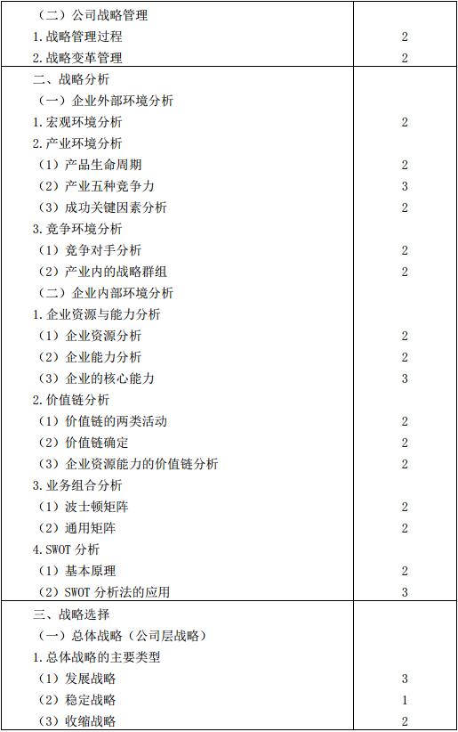 2016年注册会计师考试大纲